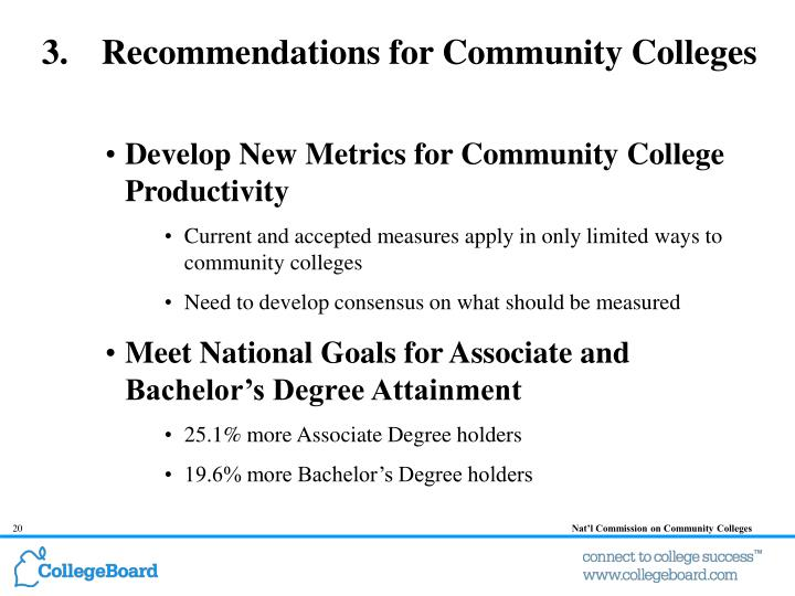 Recommendations for Community Colleges