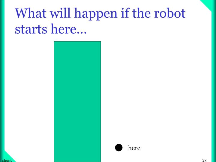 What will happen if the robot starts here…