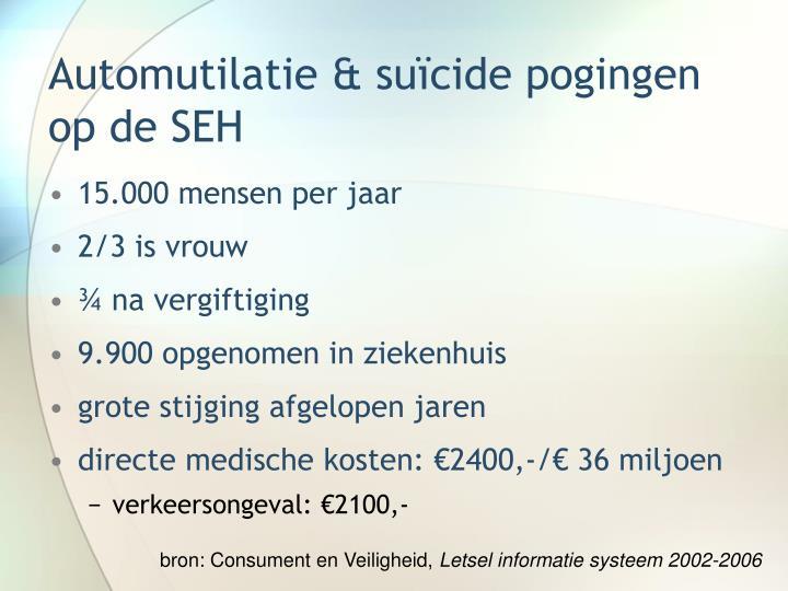 Automutilatie & suïcide pogingen