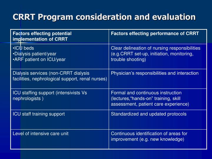 CRRT Program consideration and evaluation