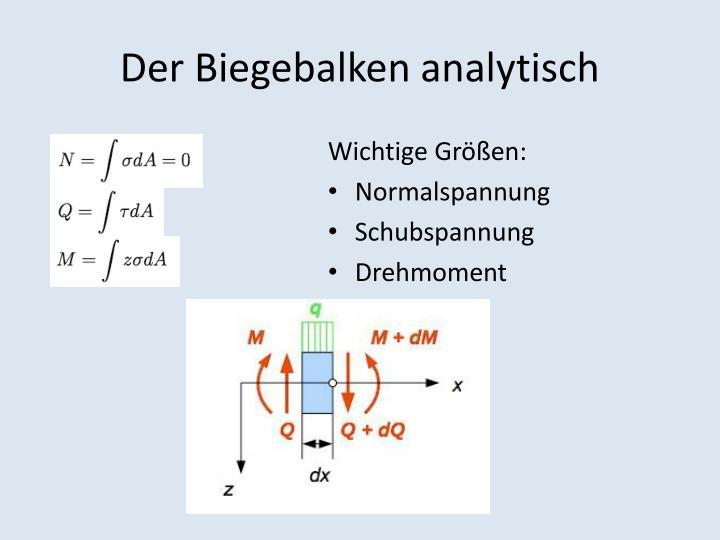 Der Biegebalken analytisch
