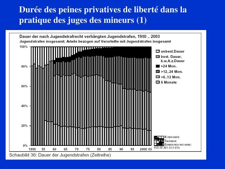 Durée des peines privatives de liberté dans la pratique des juges des mineurs (1)