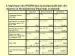 l importance des nmmo dans la pratique judiciaire des mineurs en mecklembourg pom ranie occidentale