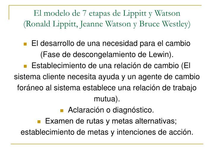 El modelo de 7 etapas de Lippitt y Watson