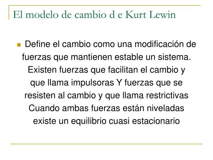 El modelo de cambio d e Kurt Lewin