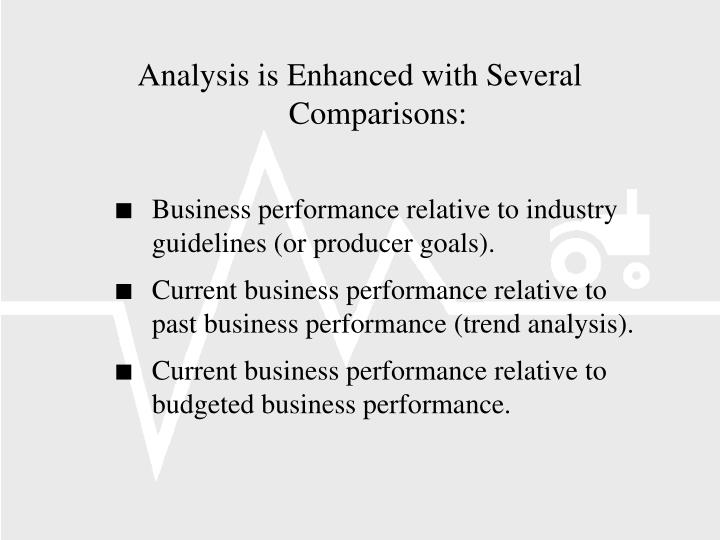 Analysis is Enhanced with Several Comparisons: