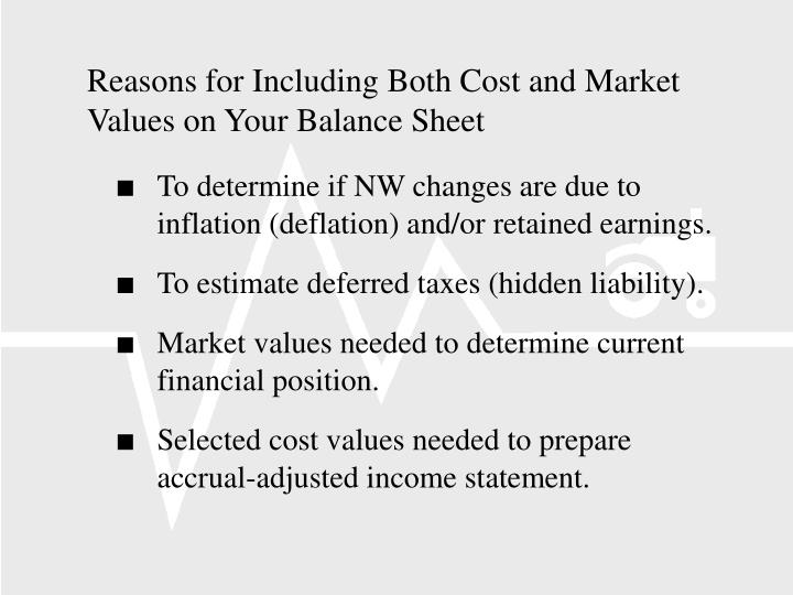 Reasons for Including Both Cost and Market Values on Your Balance Sheet