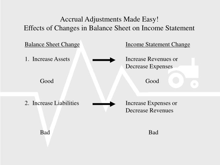 Accrual Adjustments Made Easy!