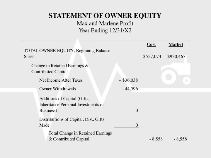 STATEMENT OF OWNER EQUITY