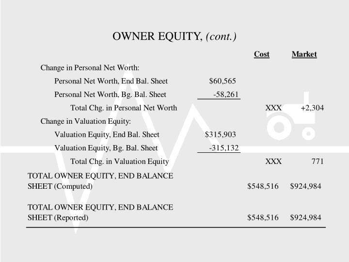 OWNER EQUITY,