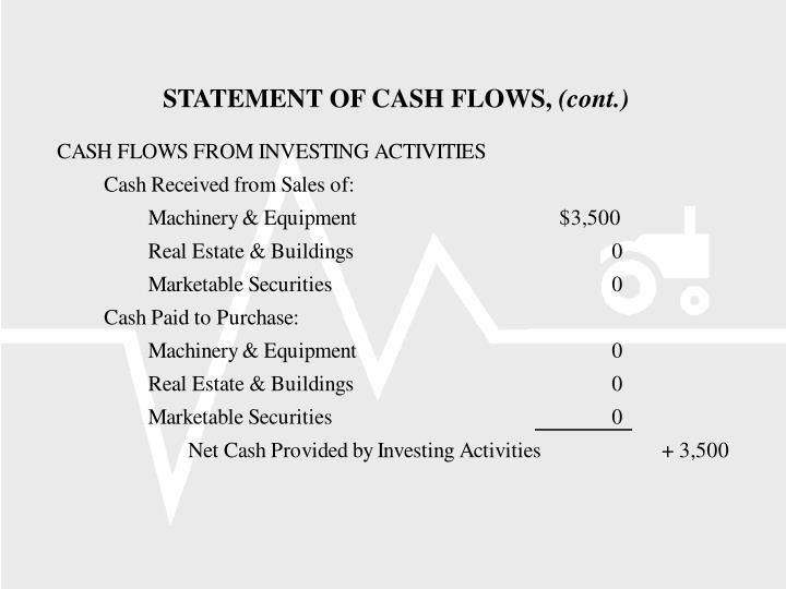 STATEMENT OF CASH FLOWS,