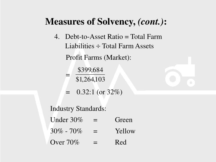 Measures of Solvency,