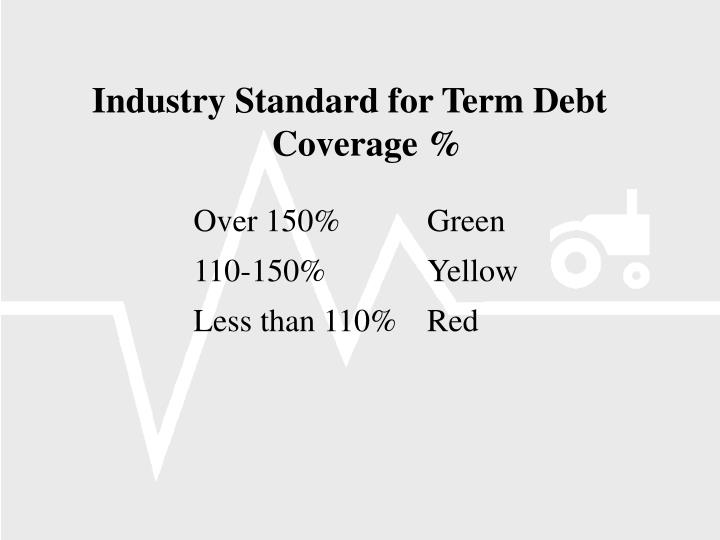 Industry Standard for Term Debt Coverage %