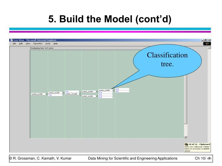 5. Build the Model (cont'd)