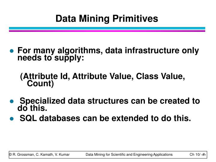 Data Mining Primitives