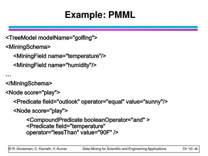 Example: PMML