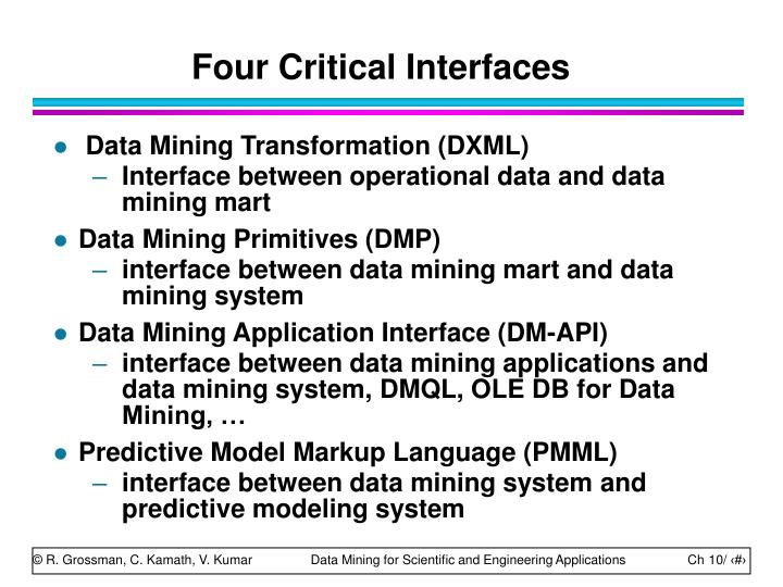 Four Critical Interfaces