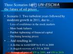 three scenarios for the future of oil prices