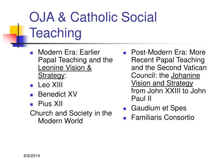 Modern Era: Earlier Papal Teaching and the