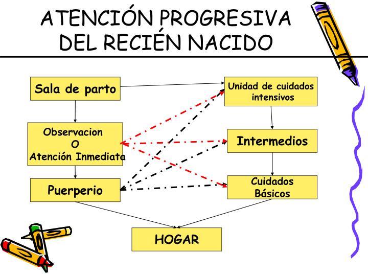 ATENCIÓN PROGRESIVA DEL RECIÉN NACIDO