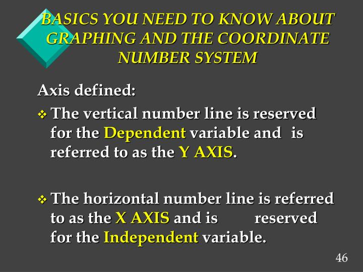 BASICS YOU NEED TO KNOW ABOUT GRAPHING AND THE COORDINATE NUMBER SYSTEM