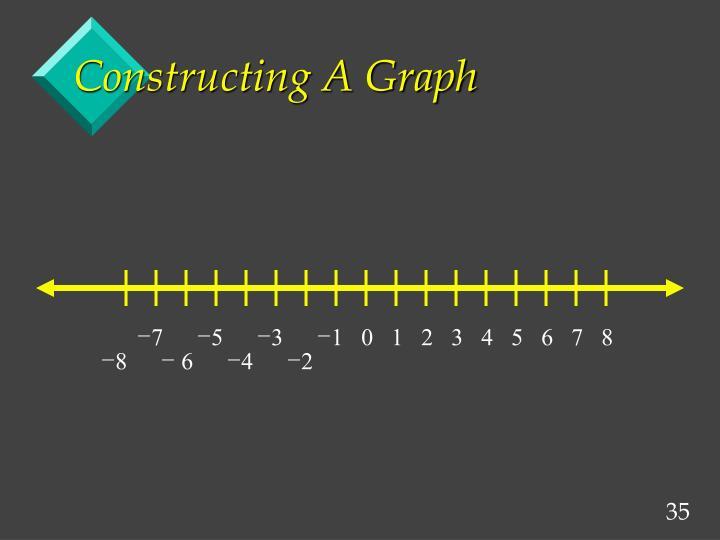 Constructing A Graph