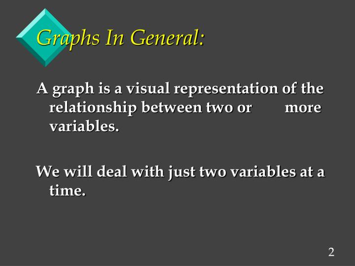 Graphs in general