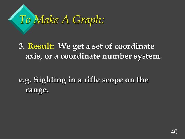 To Make A Graph: