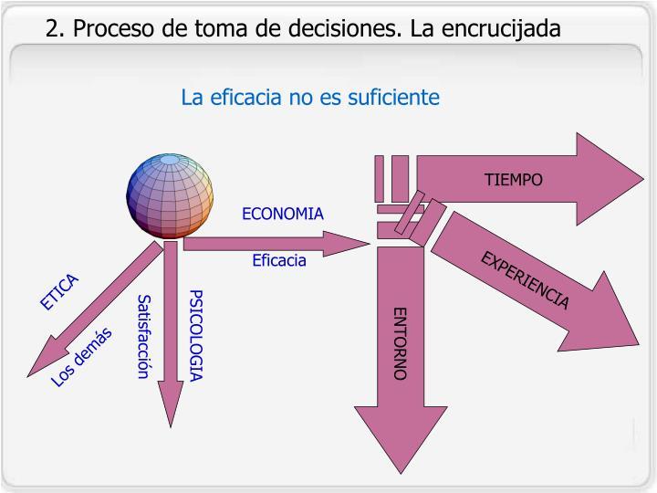 2. Proceso de toma de decisiones. La encrucijada
