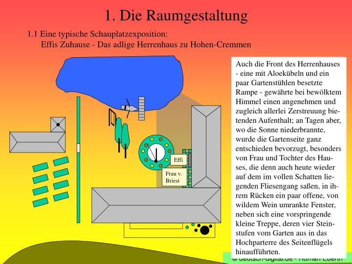 Ppt theodor fontane effi briest powerpoint presentation for Raumgestaltung prasentation