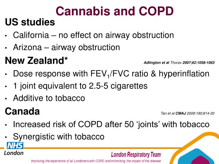 Cannabis and COPD