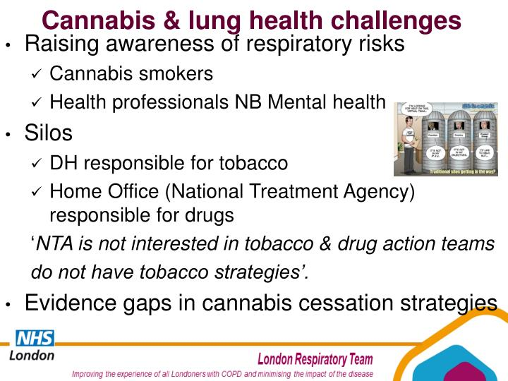 Cannabis & lung health challenges