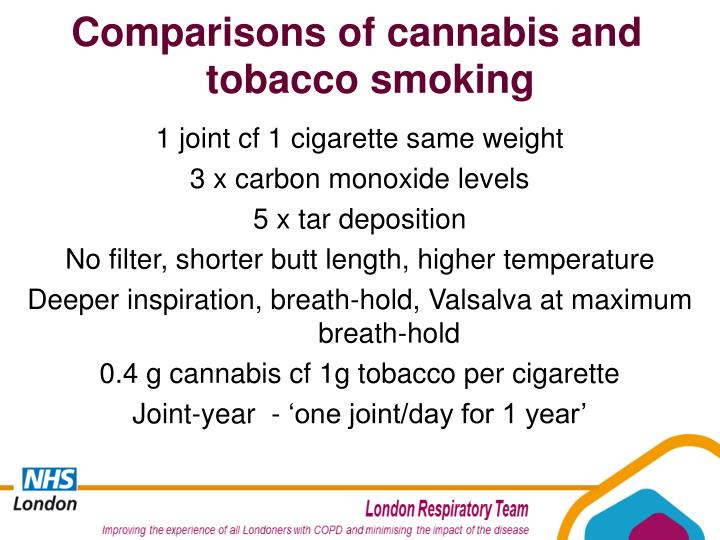 Comparisons of cannabis and tobacco smoking