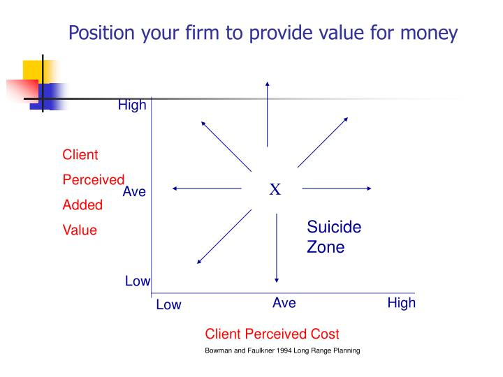 Position your firm to provide value for money