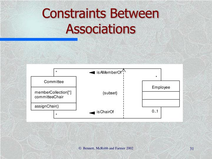 Constraints Between Associations