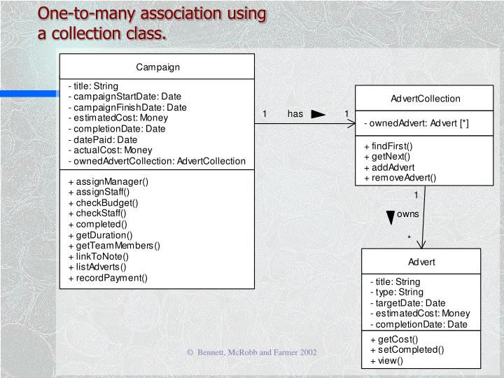 One-to-many association using a collection class.