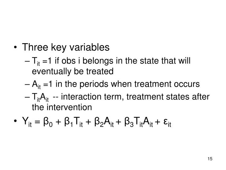 Three key variables
