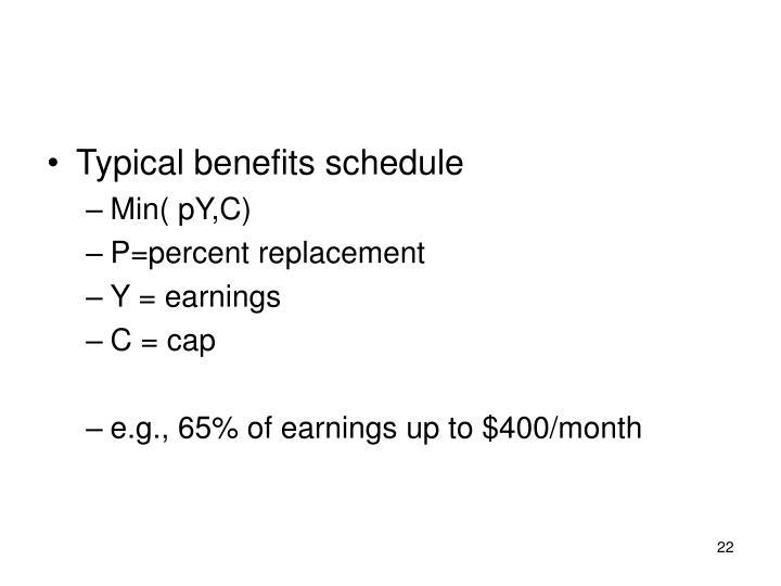 Typical benefits schedule