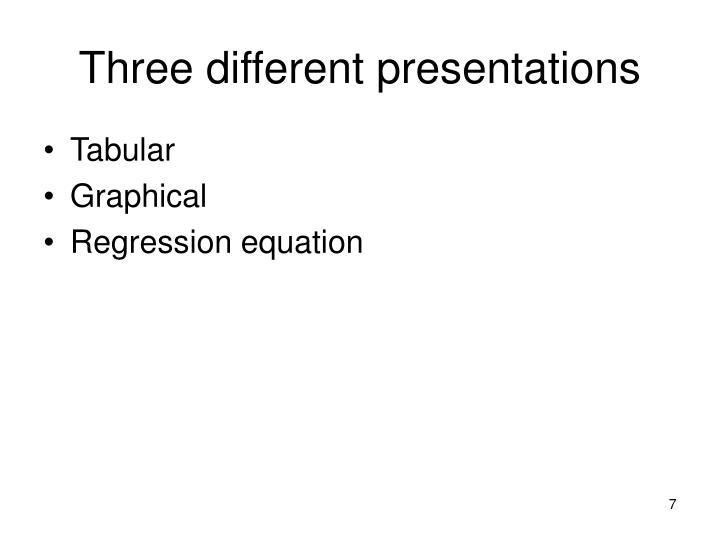Three different presentations