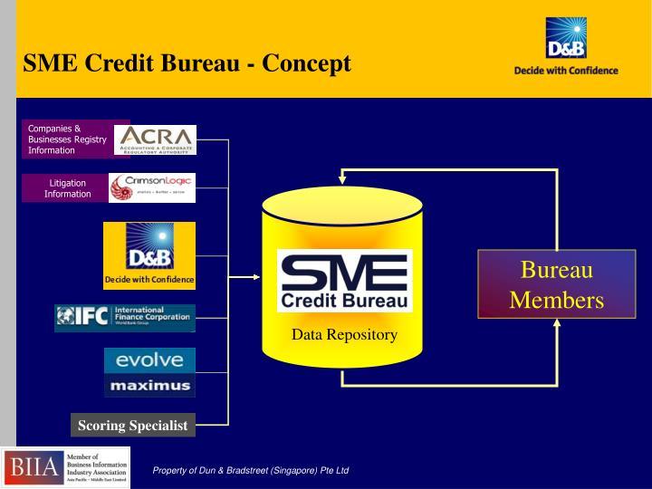 SME Credit Bureau - Concept
