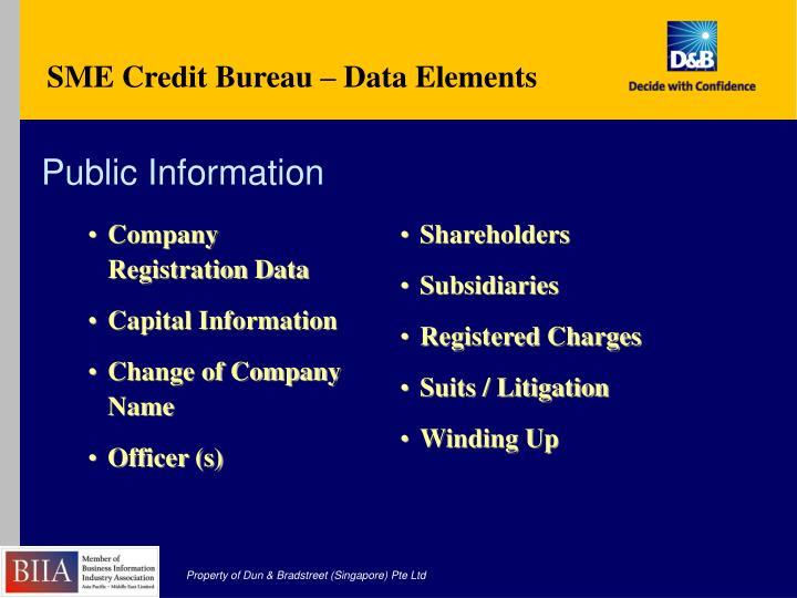 SME Credit Bureau – Data Elements