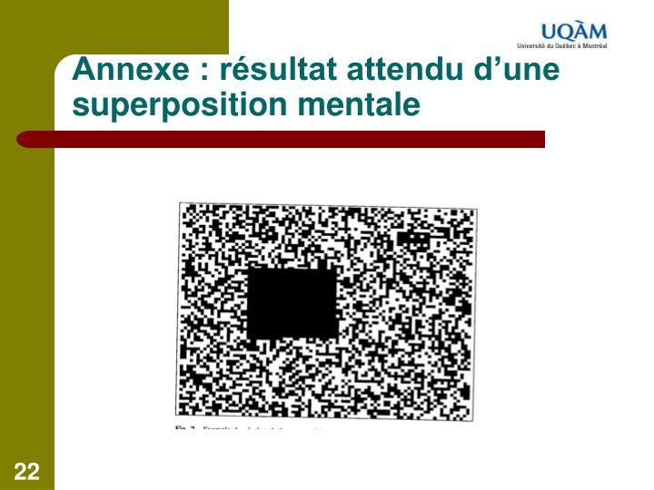 Annexe : résultat attendu d'une superposition mentale