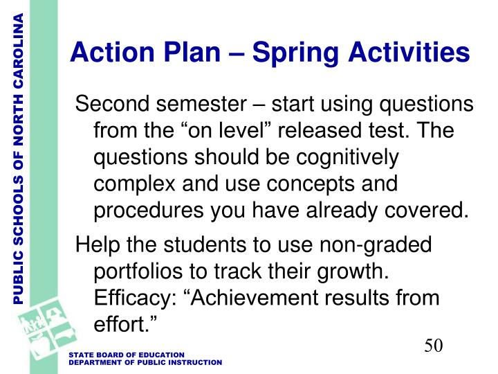 Action Plan – Spring Activities