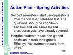 action plan spring activities