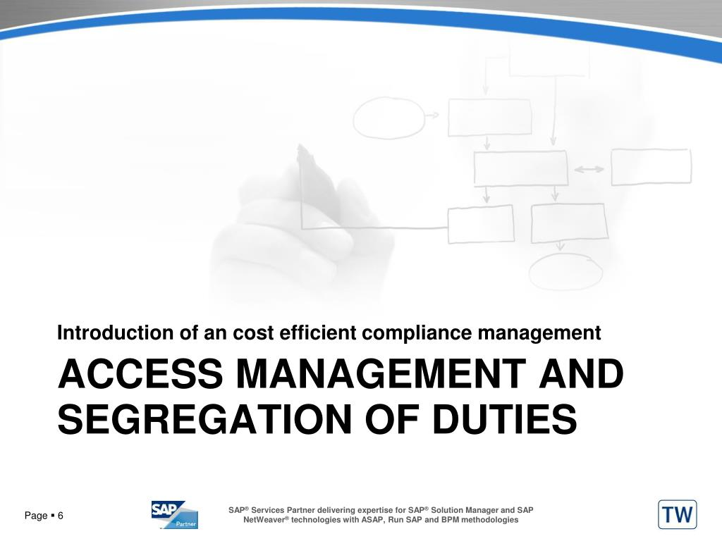 Introduction of an cost efficient compliance management