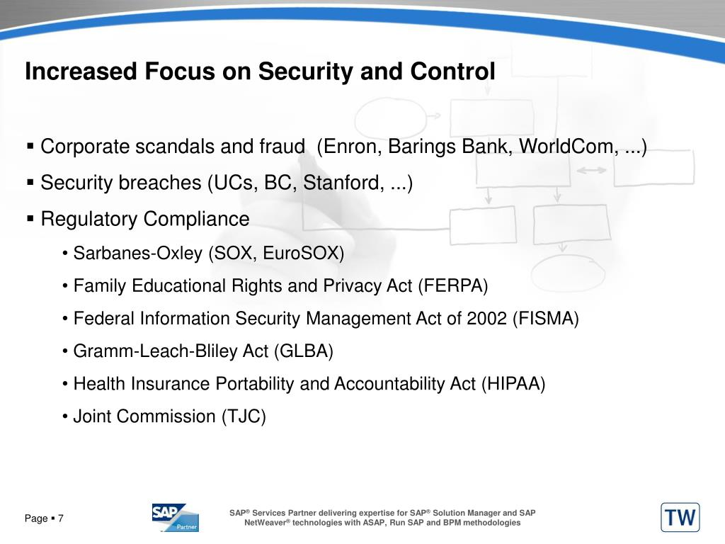 Increased Focus on Security and Control