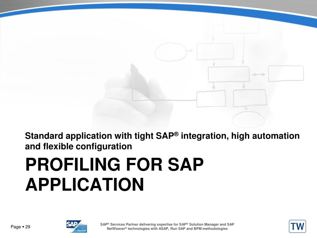 Standard application with tight SAP