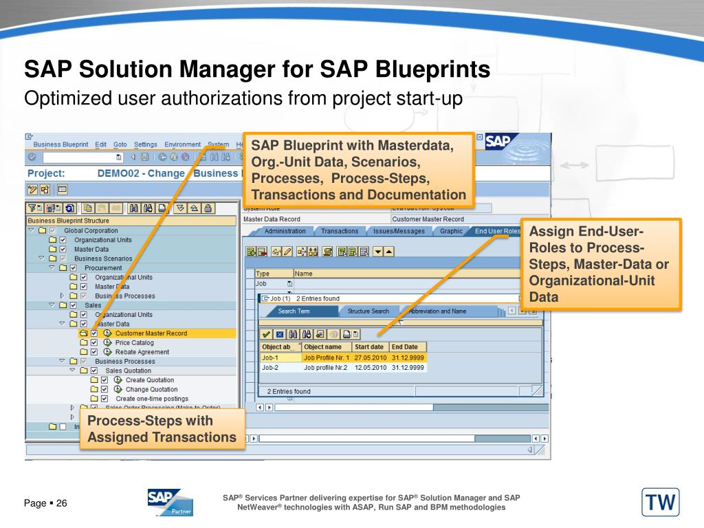SAP Solution Manager for SAP Blueprints