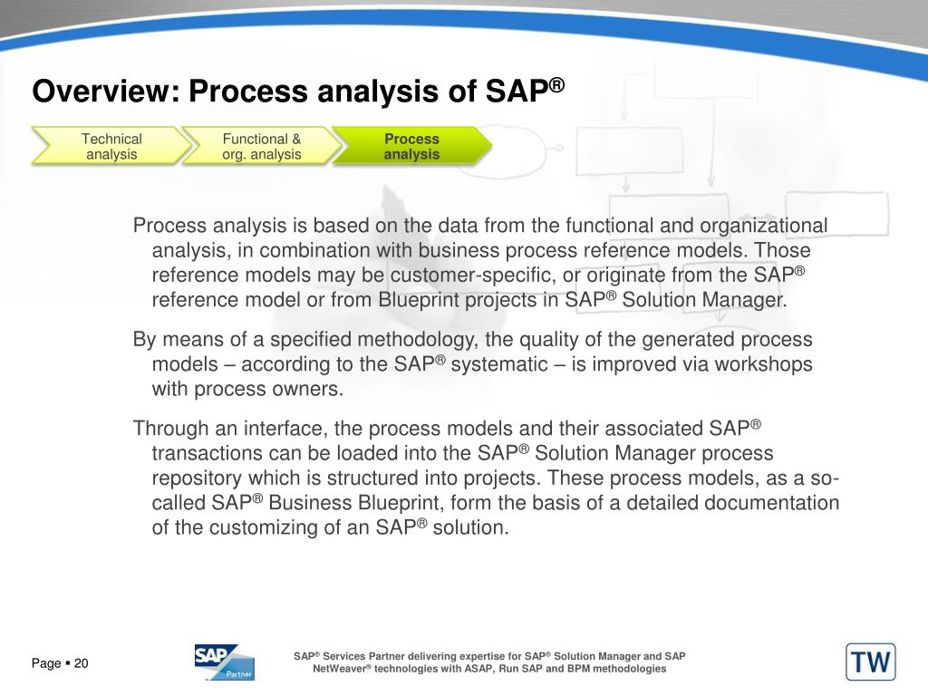Overview: Process analysis of SAP