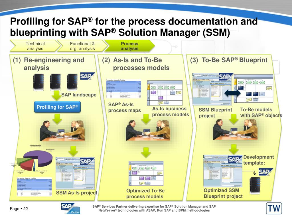 Profiling for SAP